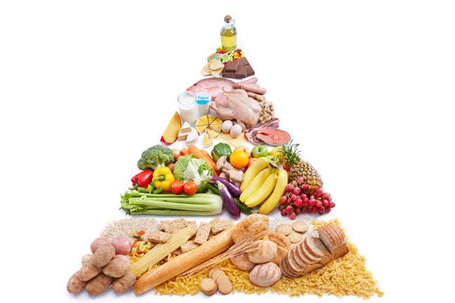 Пирамида с полезните храни за подрастващите