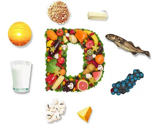 Защо е важно да се дозира точно витамин D?