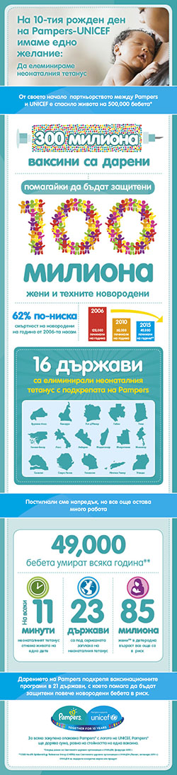 pampers_unicef_infographic_BG_final
