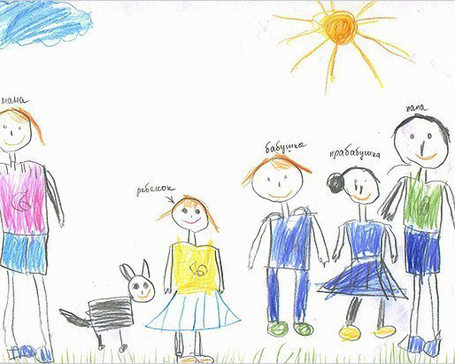 Какво ни разкриват детските рисунки?