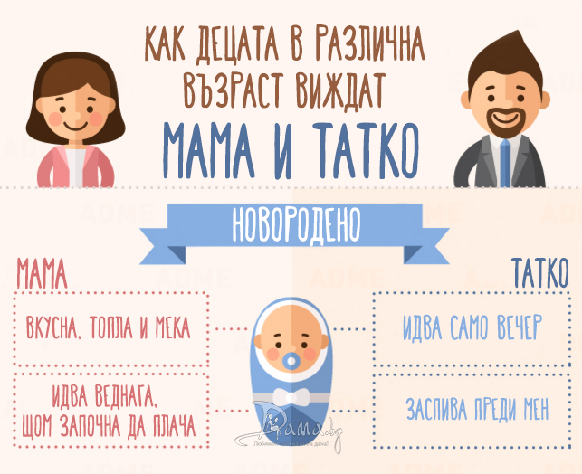 Как децата в различна възраст виждат своите родители?