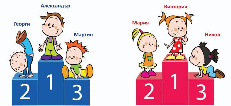 Александър и Виктория – най-предпочитани имена за бебетата в България през 2016 година